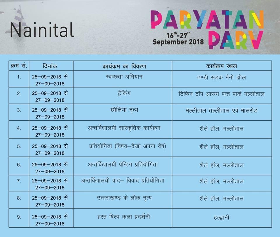 Paryatan Parv - Nainital - Event Detail
